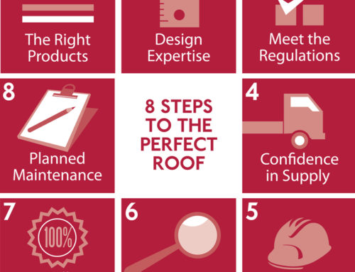 8 Steps to Delivering the Perfect Roof